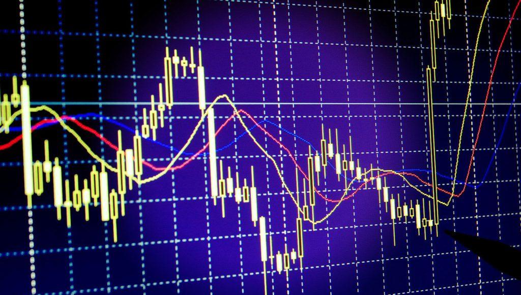 периоды движения цены на форекс