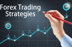 Три элементарные стратегии Форекс с доходностью до 20% в месяц