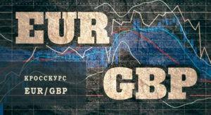 Кросскурс EUR/GBP. Очень важный кросс для трейдеров евро и английским фунтом
