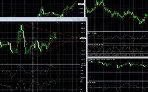 Технический анализ на валютном рынке Форекс